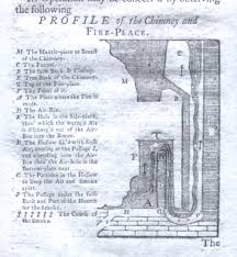 Franklin Fireplace Stove by Chimney Sweep History Evolution Of The Fireplace Oregon Chimney