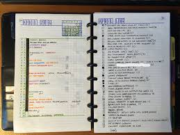 Bullet Journaling by Bullet Journal Your Way To Language Fluency