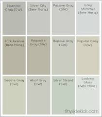 sherwin williams u0027 2016 color of the year is barely even a color