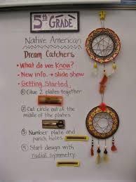 native american burlap weaving lesson plan culture and art fusion