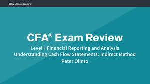 cfa level 1 free video lectures blog