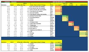 Occ Map Vix Index Volatility
