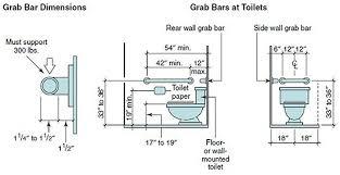 endearing 40 toilet grab bar height ada design decoration of ada