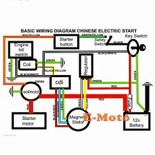 lifan 150 cdi wiring diagram with saleexpert me