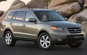 used 2009 hyundai santa fe for sale pricing features edmunds