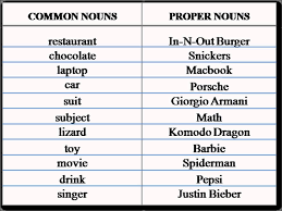 common nouns and pronouns for first graders youtube