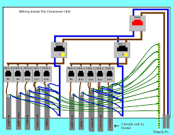 caravan zig unit wiring diagram caravan free wiring diagrams