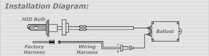 o nex com automotive xenon u0026 bi xenon hid high intensity