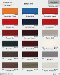 chart 2001 ford paint color chart