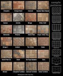 Paver Patio Cost Calculator Laura Brick Patterns Herring Bone Pattern Basket Weave Patterns