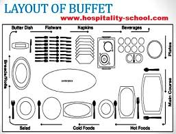 how to set up a buffet table buffet table setting buffet style service meaning table setting only
