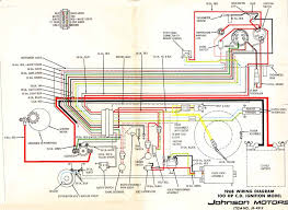 omc wiring diagram basic boat wiring schematic u2022 wiring diagrams