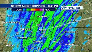 Doppler Radar Map Cbs6albany Com Wednesday Thursday November 26 27 2014 Early