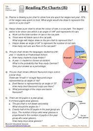 Reading Comprehension 7th Grade Worksheets Cute Gcse Statistics Worksheets Math And 6th Grade