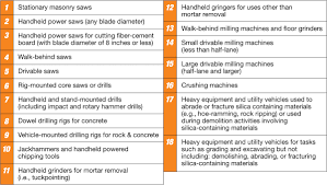 osha silica rule table 1 what s new in the hazardous materials arena