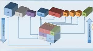 modular units figure 20 modular units 24 scientific diagram