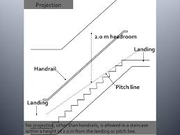 Interior Handrail Height Staircase Planning