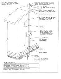 service entrance wiring diagram gooddy org
