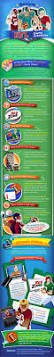 thanksgiving day schedule nfl 91 best nfl infographics images on pinterest infographics
