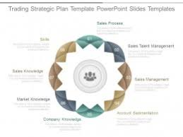 strategic planning cycle slide team