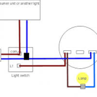 wiring colours for ceiling light yondo tech