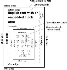 extensible stylesheet language xsl version 2 0