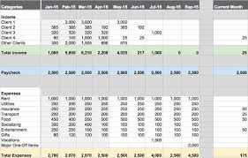 Financial Spreadsheet A Freelancer S Guide To Effective Budgeting