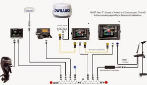 wiring diagram for lowrance structure scan wiring diagram