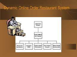 dynamic online restaurant system successful projects have a