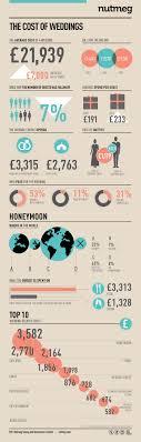 average wedding photographer cost east wedding average wedding costs