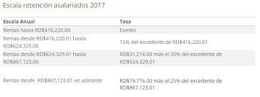 isr 2016 asalariados impuesto sobre la renta isr contabilidad com do