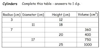 cylinder volume worksheet worksheets