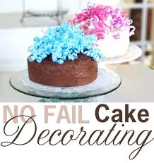 Easy Cake Decorating Ideas For Thanksgiving Birthday Food – Cake Ideas