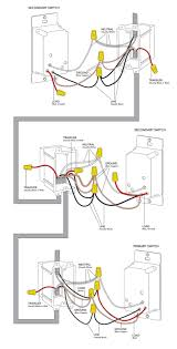 installing idevices wall switch three way and four way video