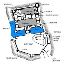 medieval castle layout the different rooms and areas of a typical