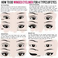 make up classes for makeup class for beginners become an expert in applying eye