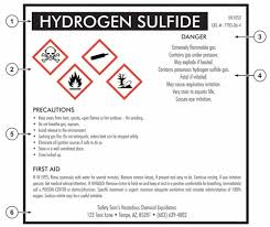 Ghs Safety Data Sheet Template Indoor Environment Globally Harmonized Systems Explained