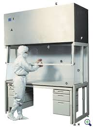 lab hood exhaust fans exhaust fume workstations
