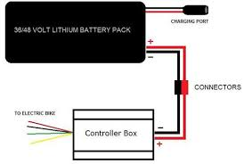 usa made lithium battery packs