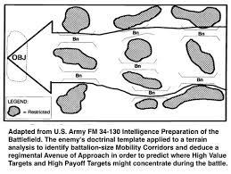 Armchair Psychology Definition The Armchair Colonel U2014 Espritdecorps