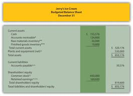 How To Make A Spreadsheet For Inventory Managerial Accounting 1 0 Flatworld