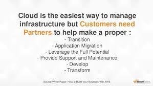 amazon partnership model