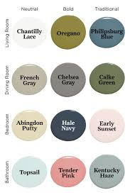 here u0027s the only home renovation list you u0027ll need paint shades