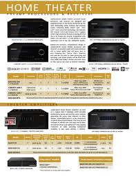 denon home theater receiver a v receivers u0026 a v integrated amps u0026 a v preamps dh audio and