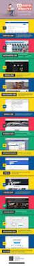 33 best mastering arduino images on pinterest arduino raspberry