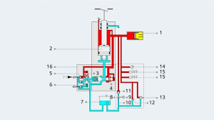 circuit breakers high voltage switchgear and devices siemens