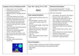 space u0027 topic web cross curricular ks1 by rachyben teaching