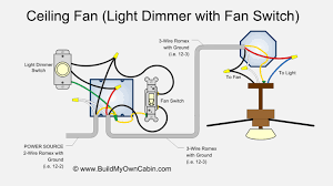 ceiling fan wiring diagram with light dimmer