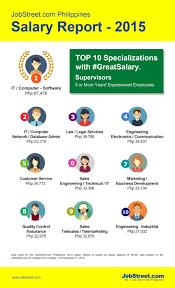 the jobstreet com annual salary report 2015 jobstreet philippines