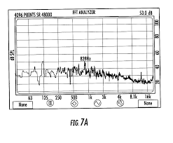 patent us8301232 wireless ultrasonic personal health monitoring